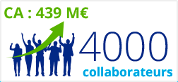 4000 collaborateurs