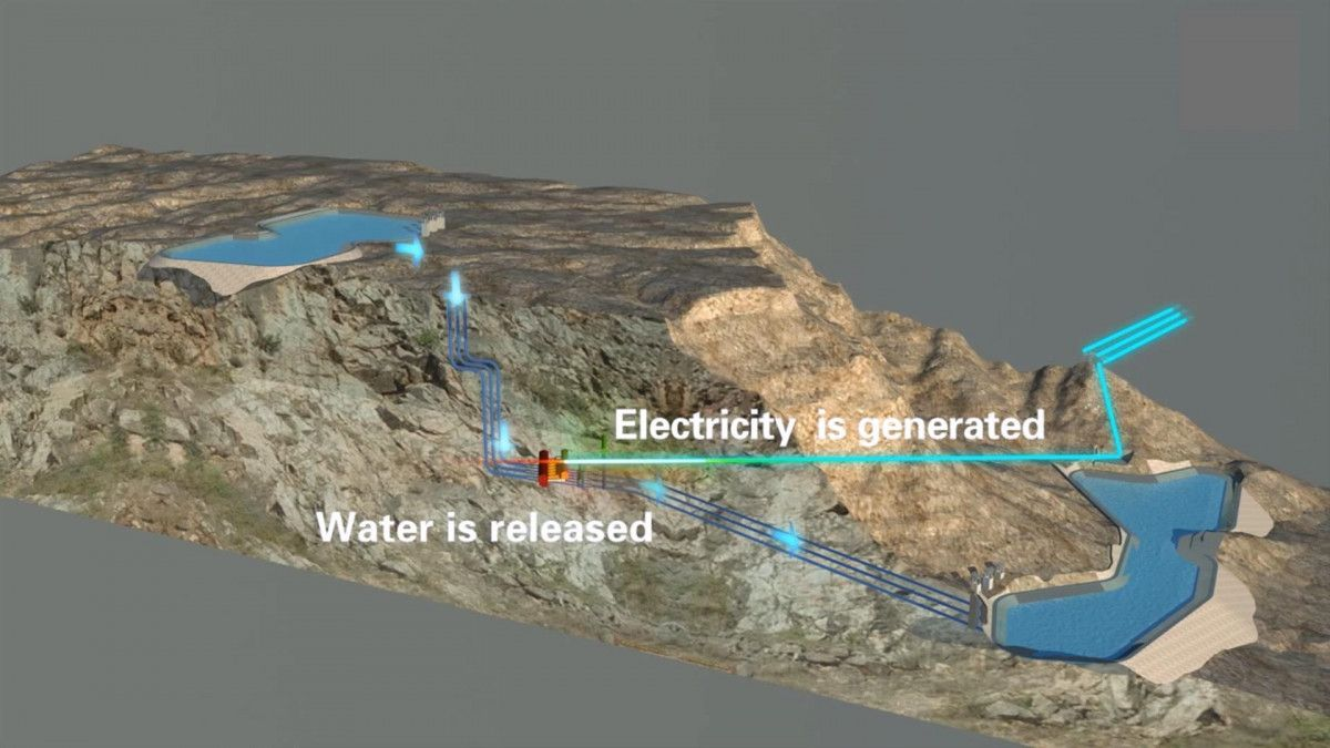 Modelling of the pumped storage power plant